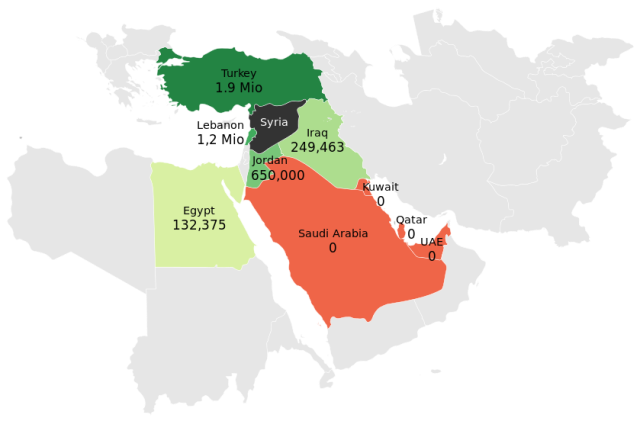839px-syrian_refugees_in_the_middle_east_map_en-svg